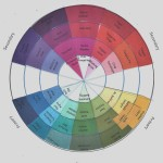 Color Wheel with SU Colors 2014 scan (2)